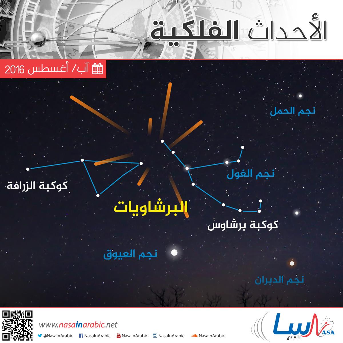 أهم الأحداث الفلكية خلال شهر آب/أغسطس 2016