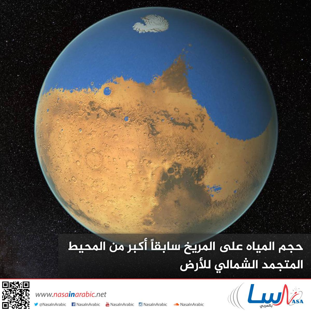 حجم المياه على المريخ سابقاً أكبر من المحيط المتجمد الشمالي للأرض
