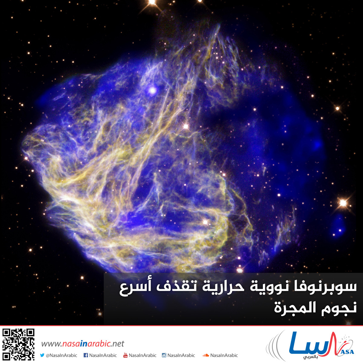 سوبرنوفا نووية حرارية تقذف أسرع نجوم المجرة