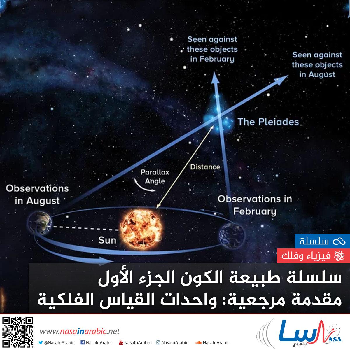 سلسلة طبيعة الكون الجزء الأول مقدمة مرجعية: واحدات القياس الفلكية
