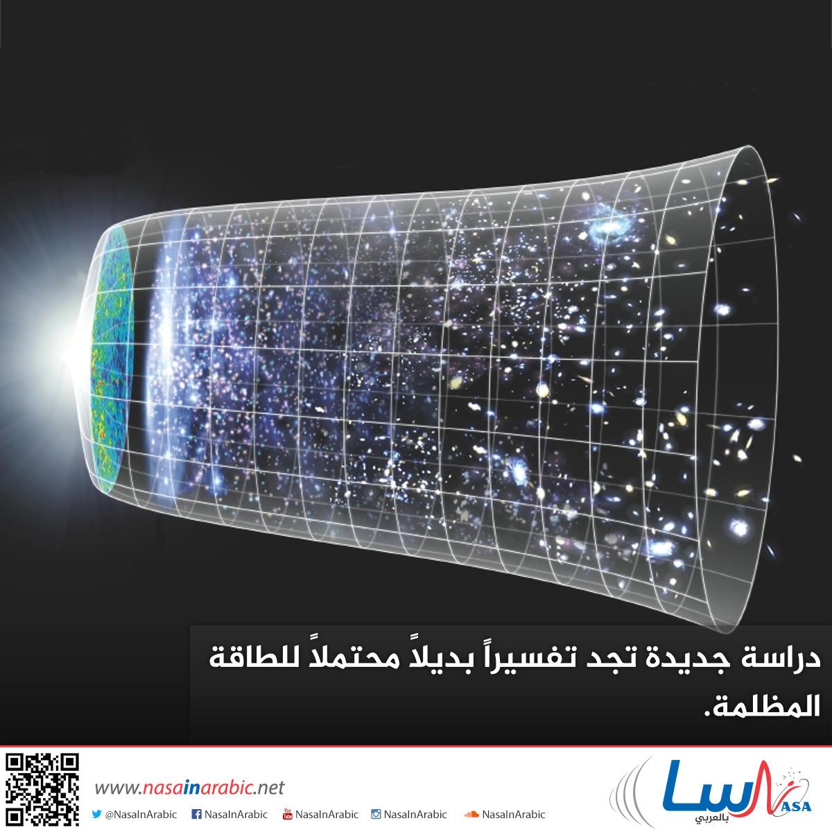 دراسة جديدة تجد تفسيراً بديلاً محتملاً للطاقة المظلمة.