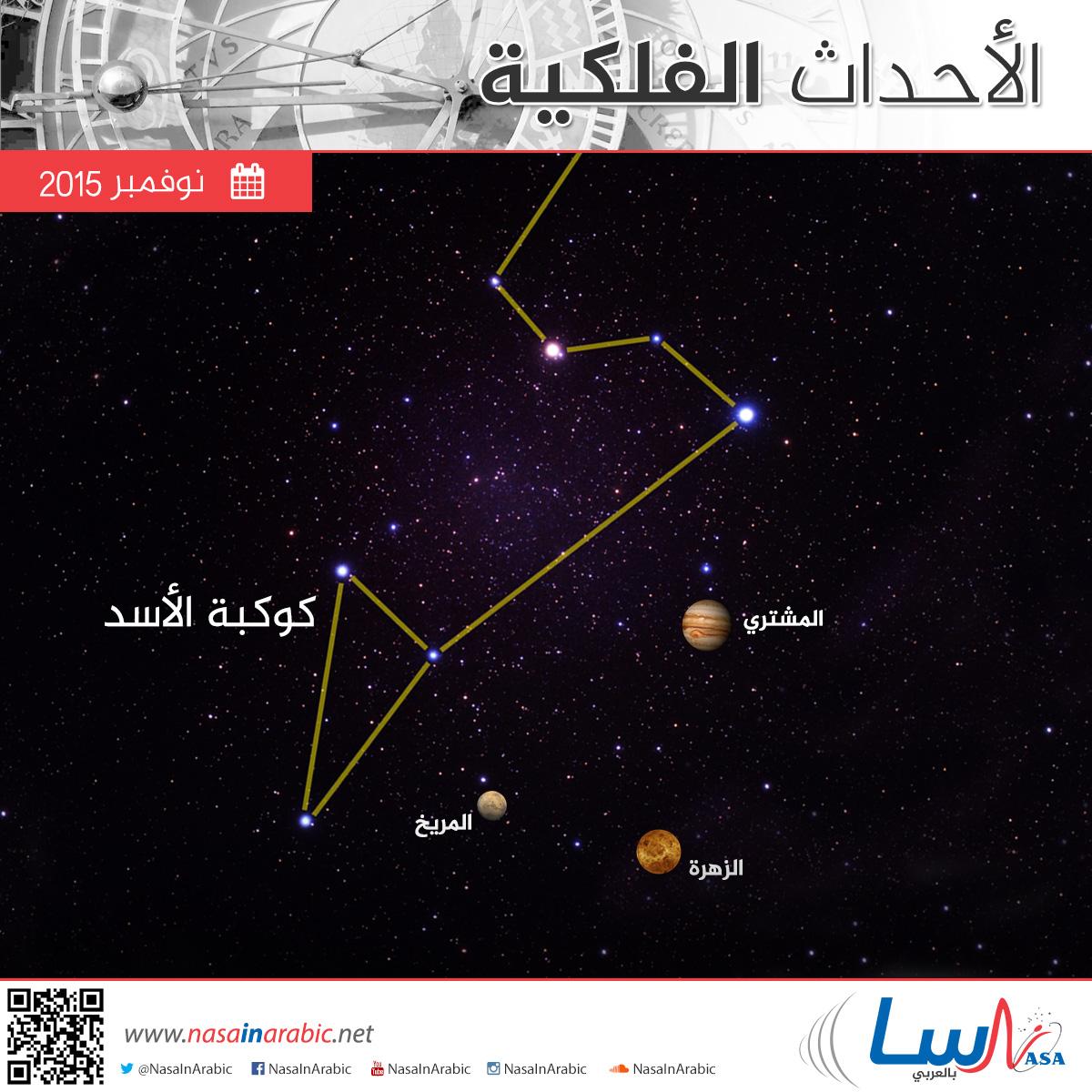 أهم الأحداث الفلكية خلال شهر نوفمبر/تشرين الثاني 2015