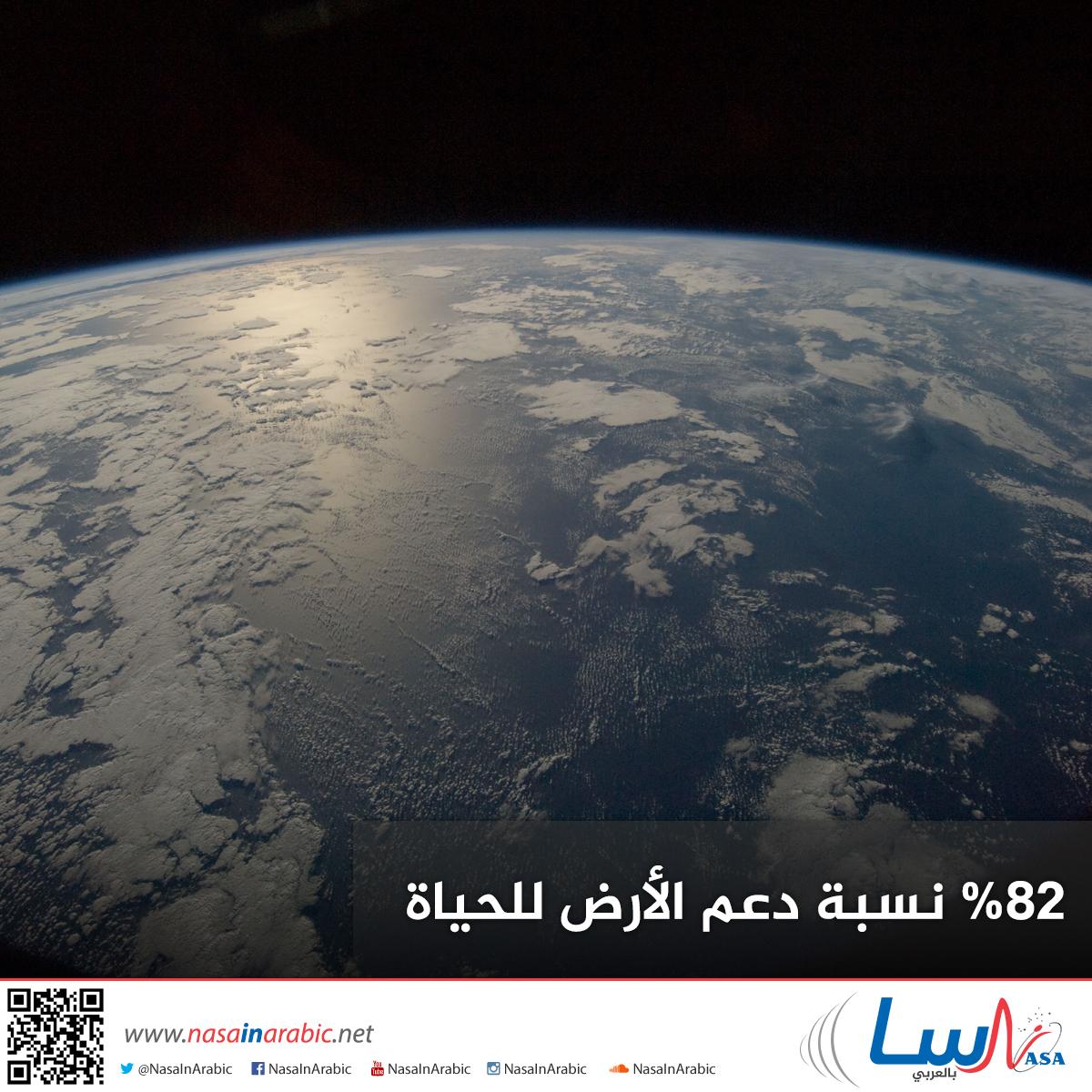 %82 نسبة دعم الأرض للحياة