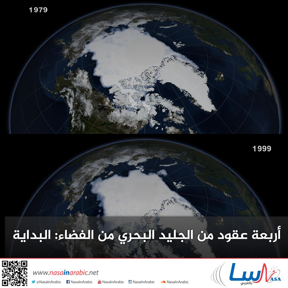 أربعة عقود من الجليد البحري من الفضاء: البداية