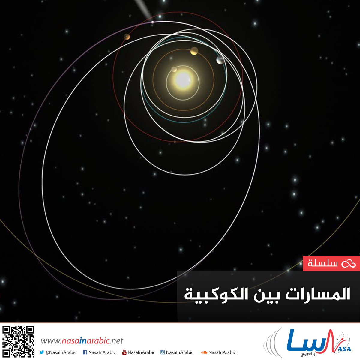 المسارات بين-الكوكبية