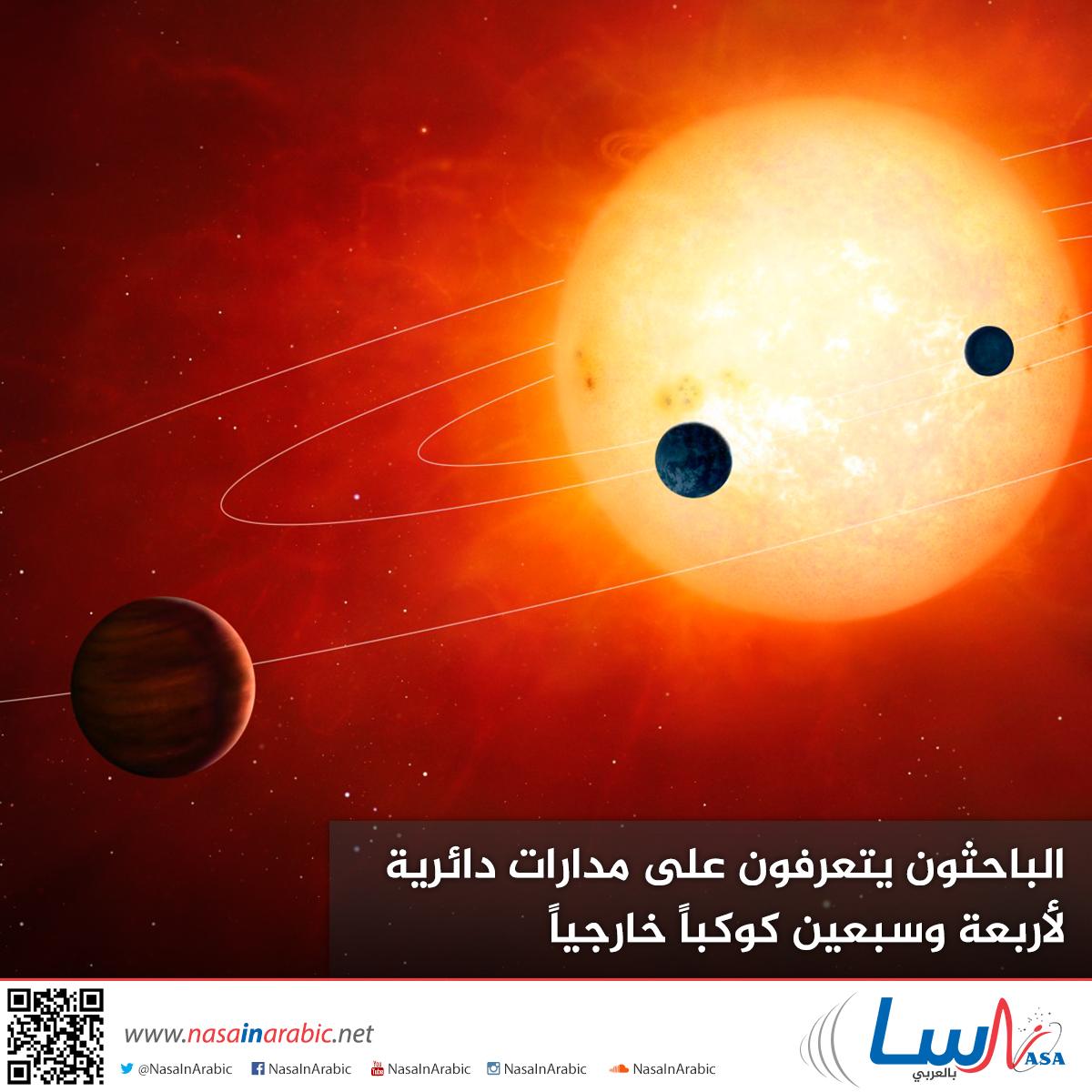 الباحثون يتعرفون على مدارات دائرية لأربعة وسبعين كوكباً خارجياً