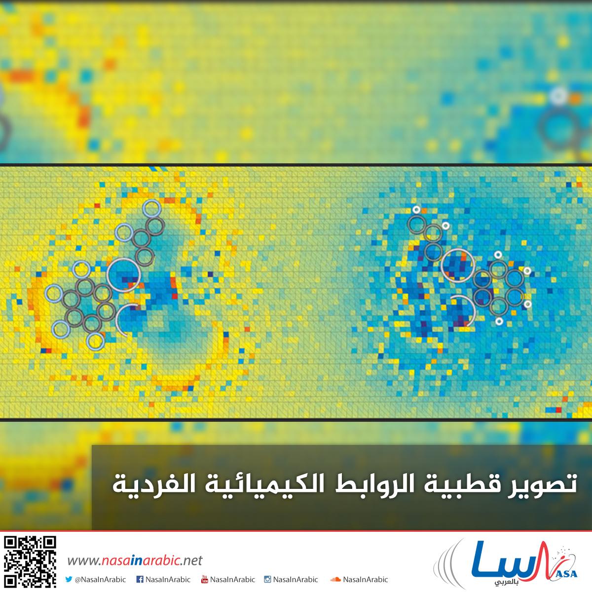تصوير قطبية الروابط الكيميائية الفردية