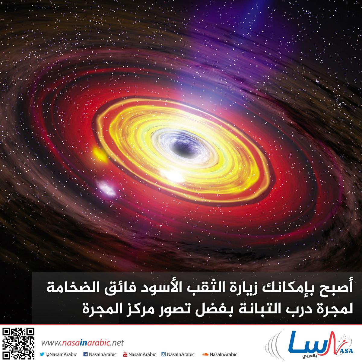 أصبح بإمكانك زيارة الثقب الأسود فائق الضخامة لمجرة درب التبانة بفضل تصور مركز المجرة الافتراضي