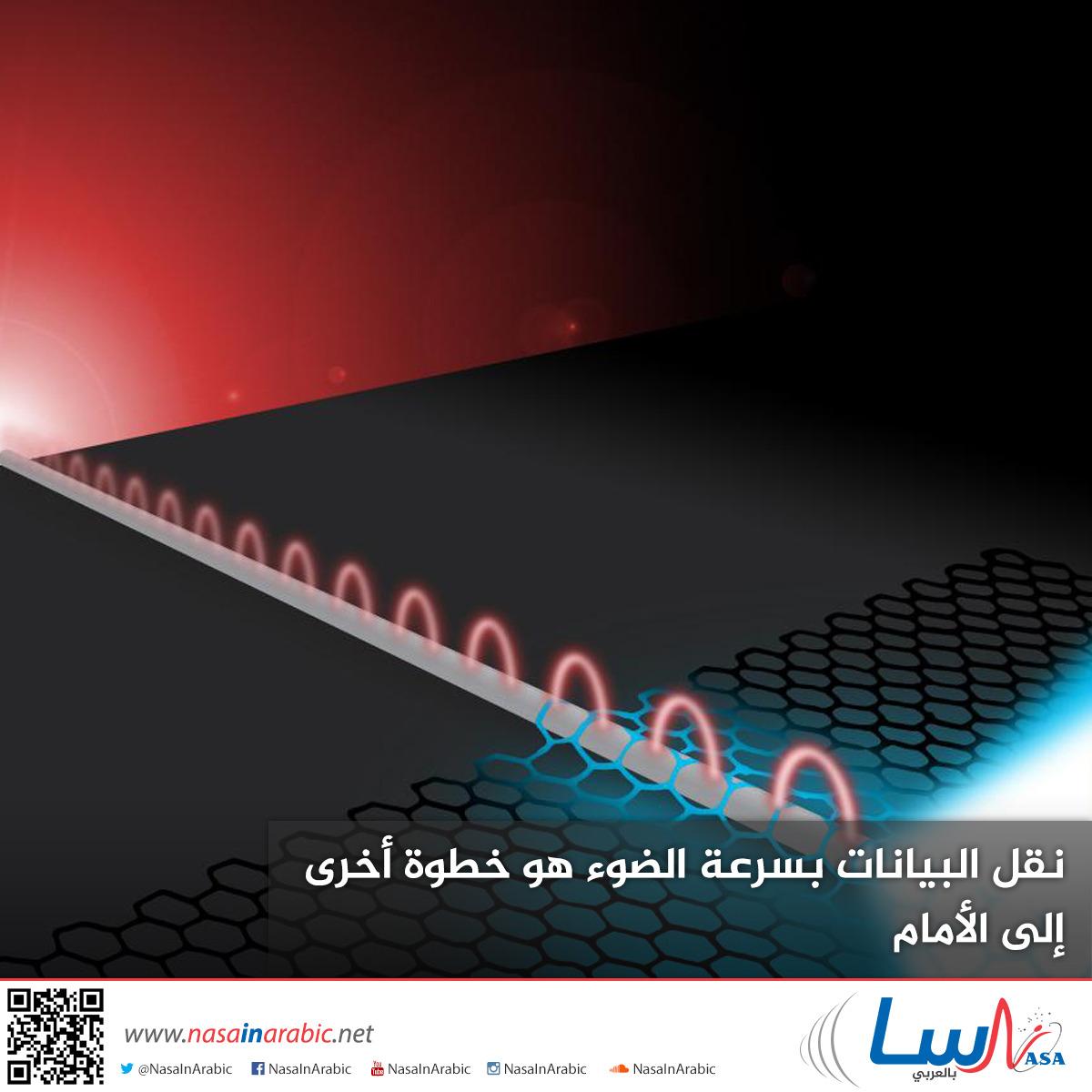 نقل البيانات بسرعة الضوء: خطوة أخرى إلى الأمام