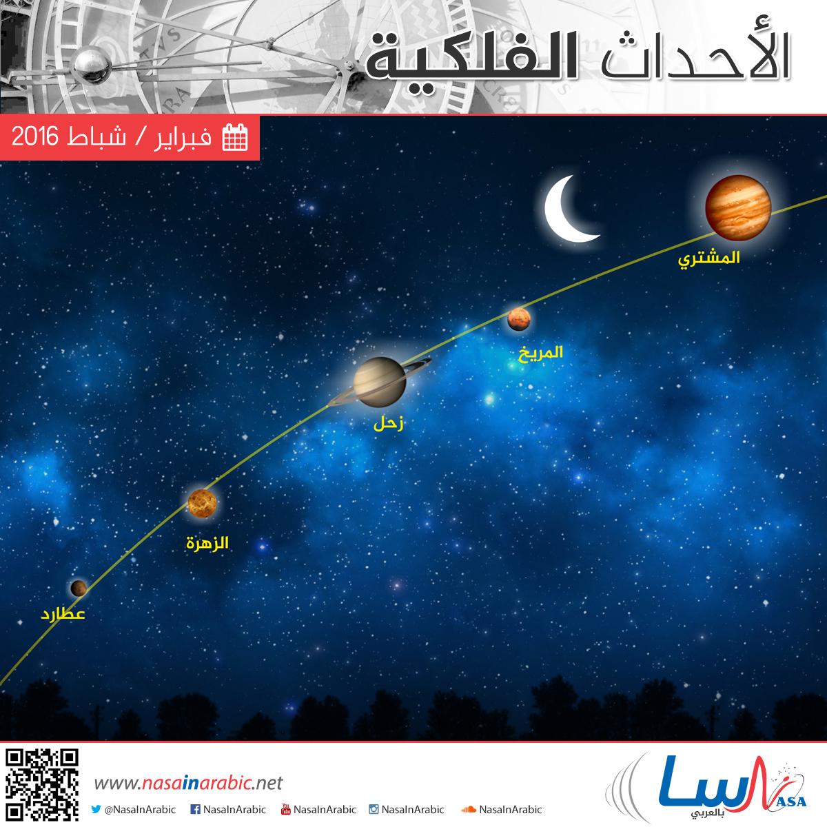 أهم الأحداث الفلكية خلال شهر فبراير/شباط 2016