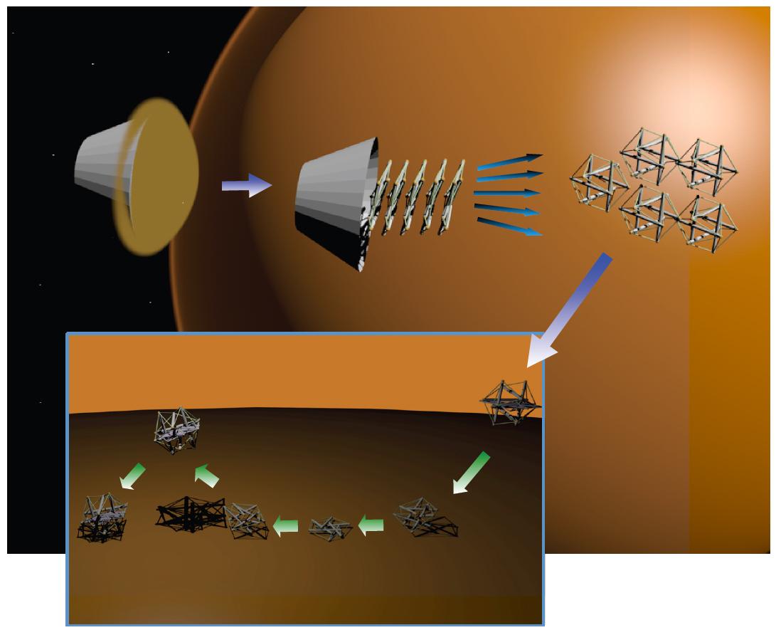 الروبوت المستدير المميّز – تصاميم لاستكشاف الكواكب والهبوط عليها