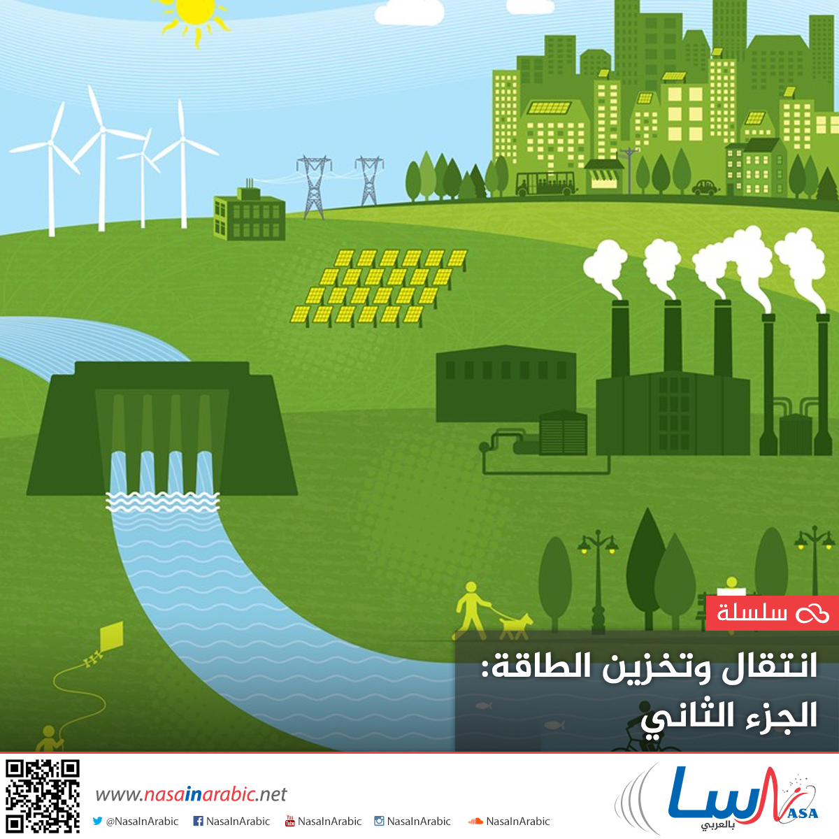 انتقال وتخزين الطاقة: الجزء الثاني