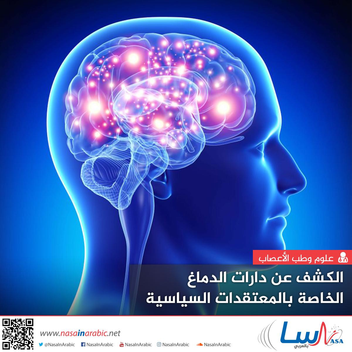 الكشف عن دارات الدماغ الخاصة بالمعتقدات السياسية