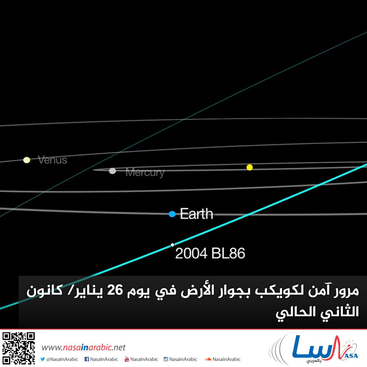مرور آمن لكويكب بجوار الأرض في يوم 26 يناير/ كانون الثاني الحالي