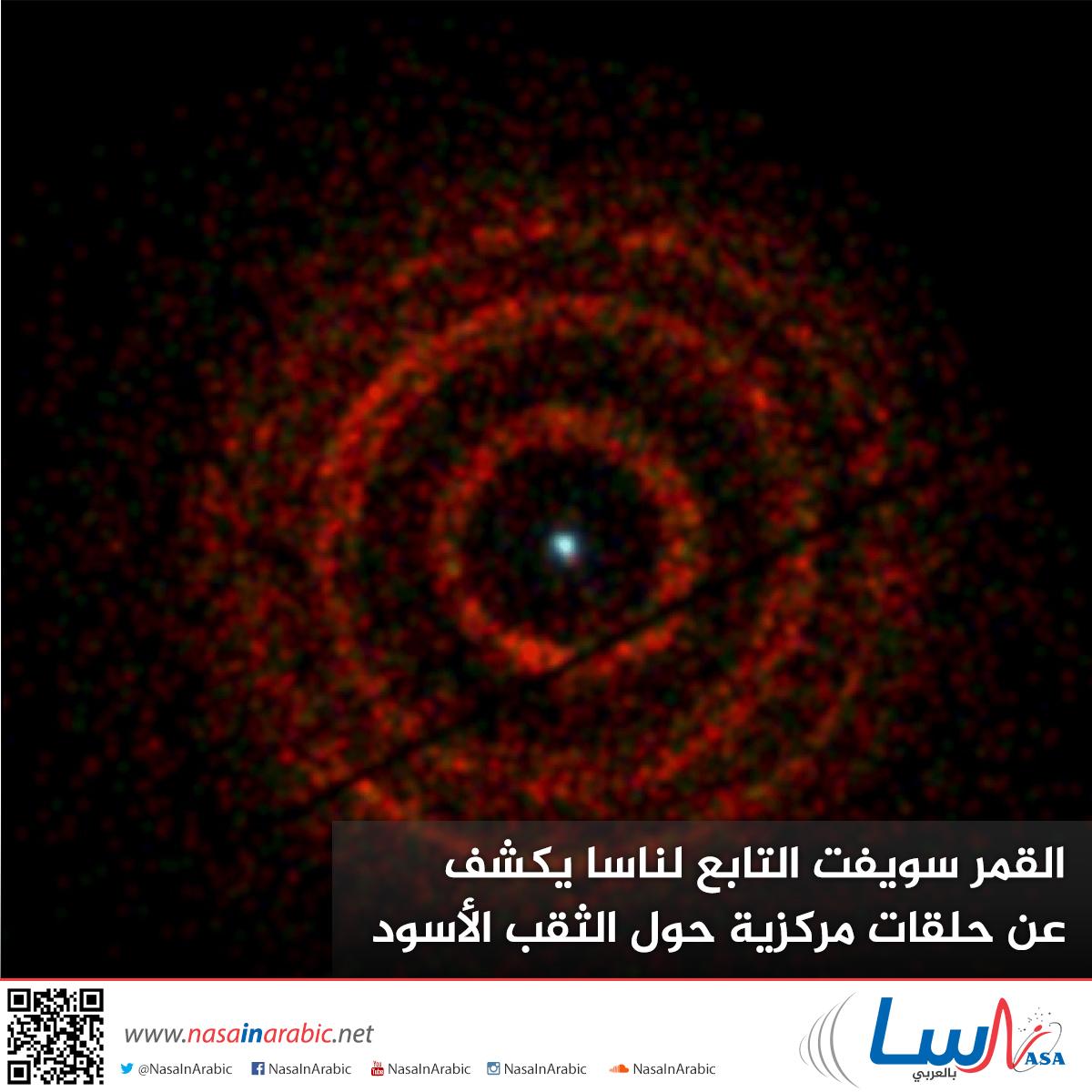 القمر سويفت التابع لناسا يكشف عن حلقات مركزية حول الثقب الأسود