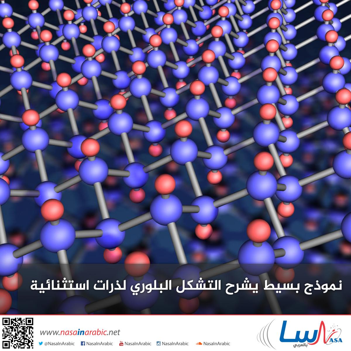 نموذج بسيط يشرح التشكل البلوري لذرات استثنائية