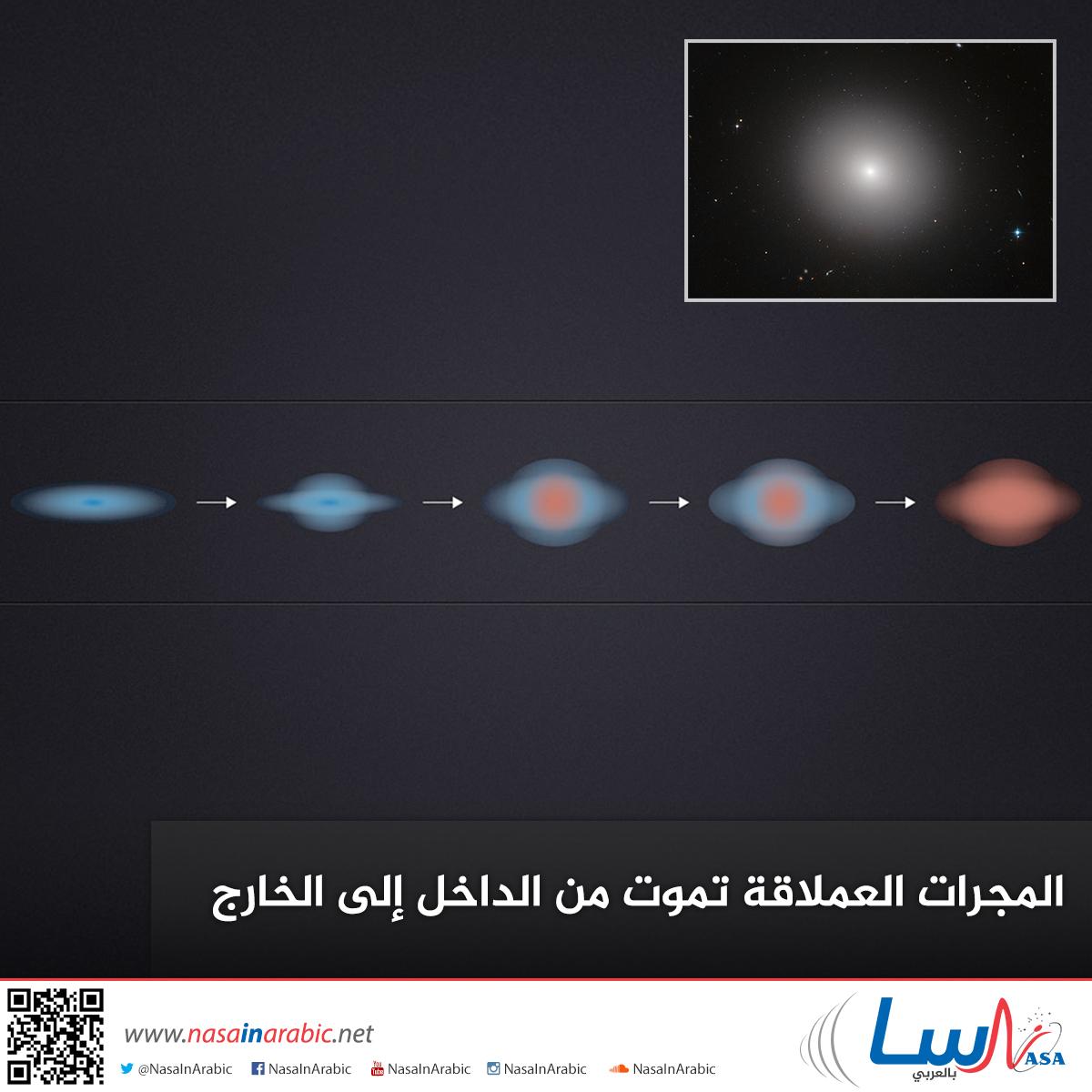 المجرات العملاقة تموت من الداخل إلى الخارج