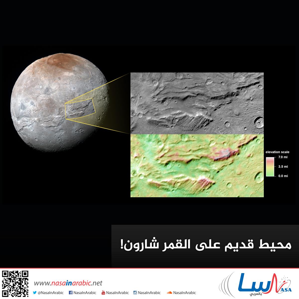 محيط قديم على القمر شارون!