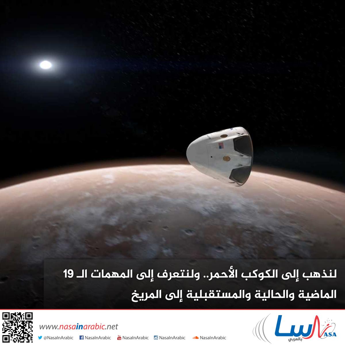 لنذهب إلى الكوكب الأحمر.. ولنتعرف إلى المهمات الـ 19 الماضية والحالية والمستقبلية إلى المريخ
