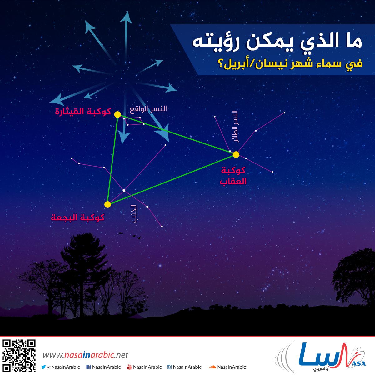 ما الذي يمكن رؤيته في سماء شهر نيسان/أبريل؟