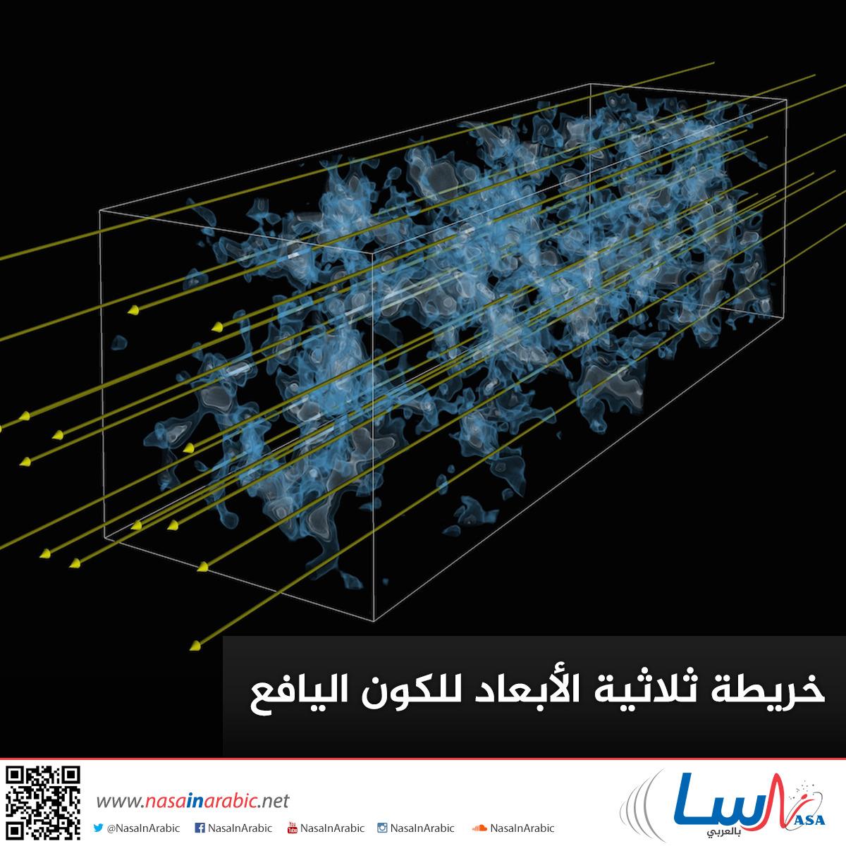 خريطة ثلاثية الأبعاد للكون اليافع