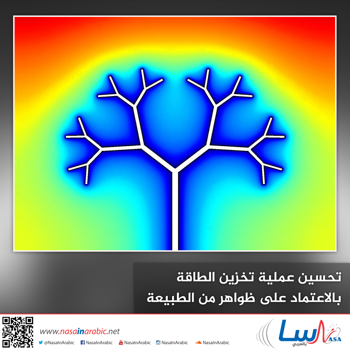 تحسين عملية تخزين الطاقة بالاعتماد على ظواهر من الطبيعة