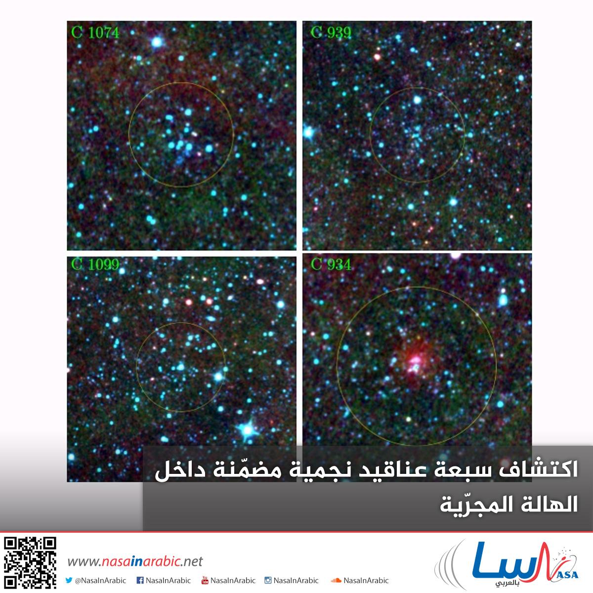 اكتشاف سبعة عناقيد نجمية مضمّنة داخل الهالة المجرّية