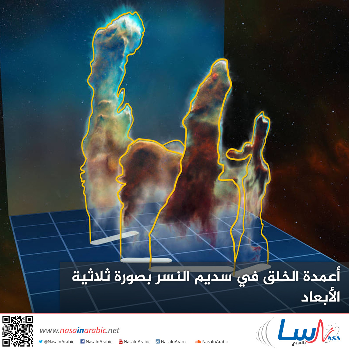 أعمدة الخلق في سديم النسر بصورة ثلاثية الأبعاد