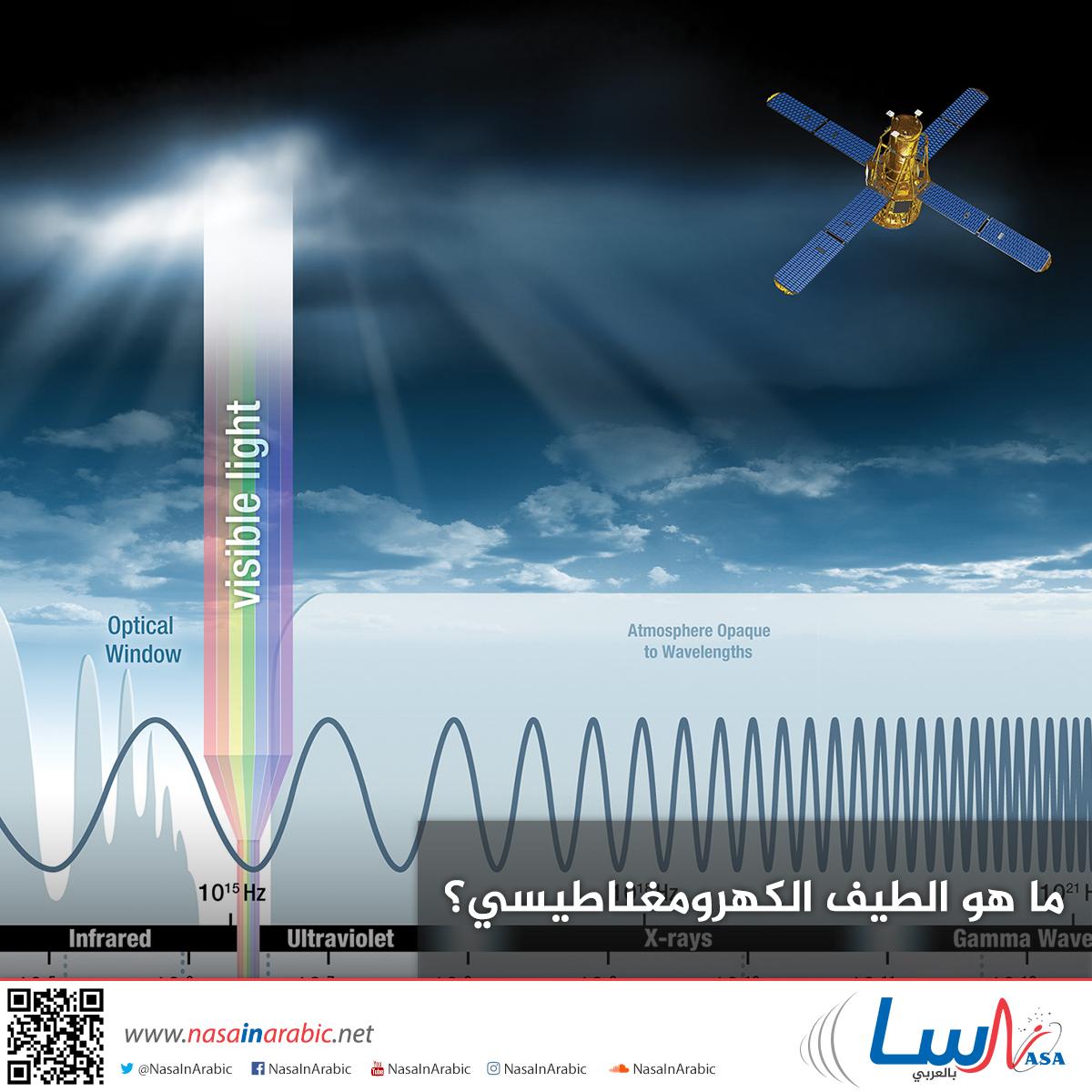 ما هو الطيف الكهرومغناطيسي؟