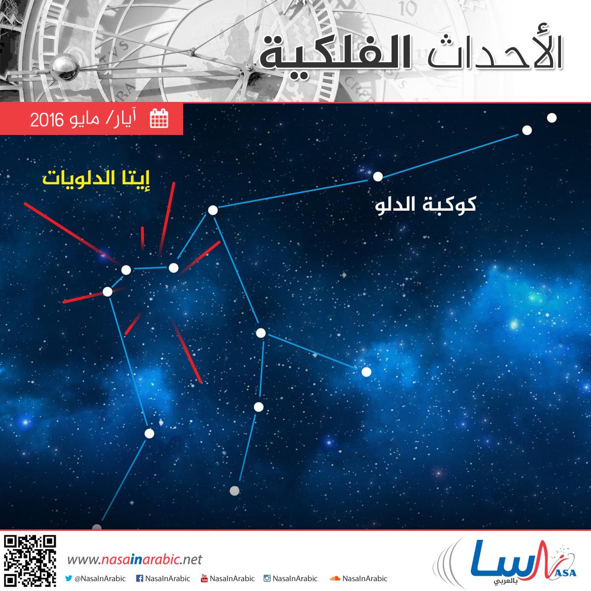 أهم الأحداث الفلكية خلال شهر أيار/مايو 2016