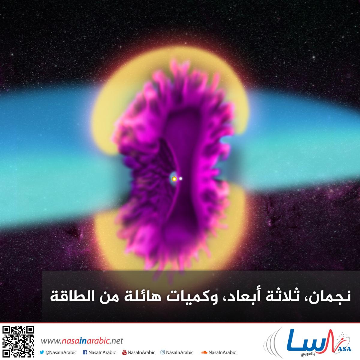 نجمان، ثلاثة أبعاد، وكميات هائلة من الطاقة
