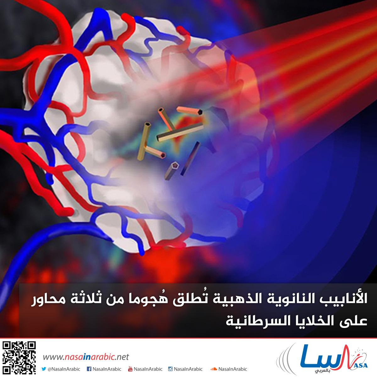 الأنابيب النانوية الذهبية تُطلق هُجوما من ثلاثة محاور على الخلايا السرطانية