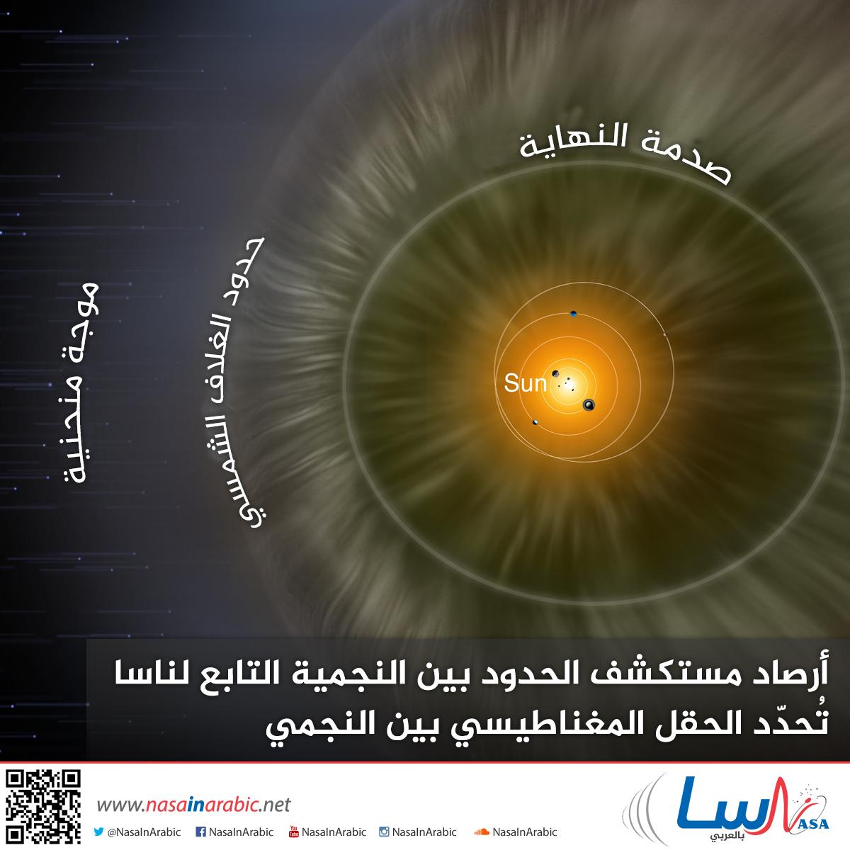 أرصاد مستكشف الحدود بين النجمية التابع لناسا تُحدّد الحقل المغناطيسي بين النجمي