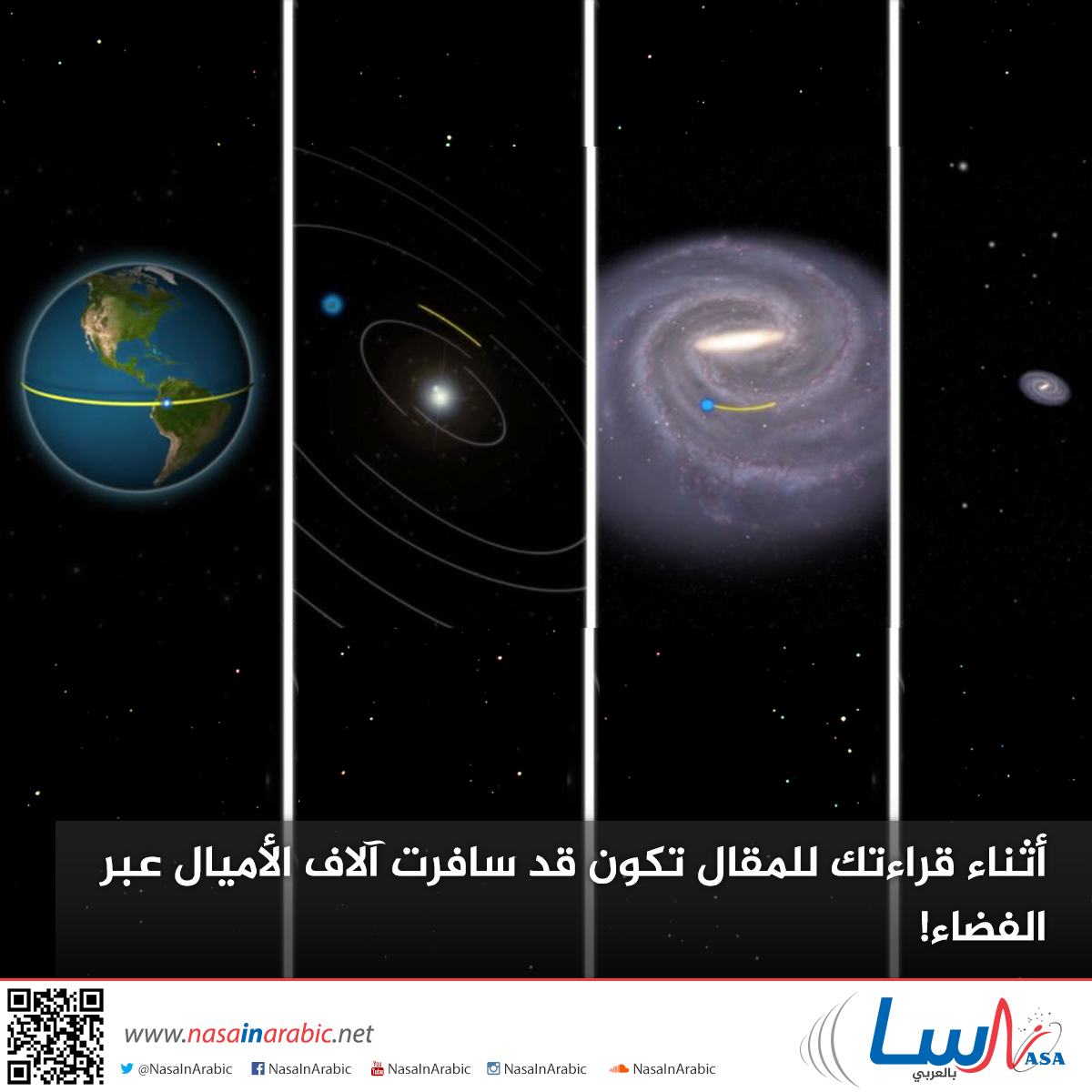 أثناء قراءتك للمقال تكون قد سافرت آلاف الأميال عبر الفضاء!