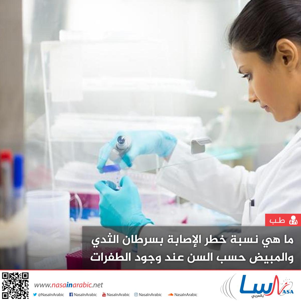 ما هي نسبة خطر الإصابة بسرطان الثدي والمبيض حسب السن عند وجود الطفرات الجينية BRCA1/2