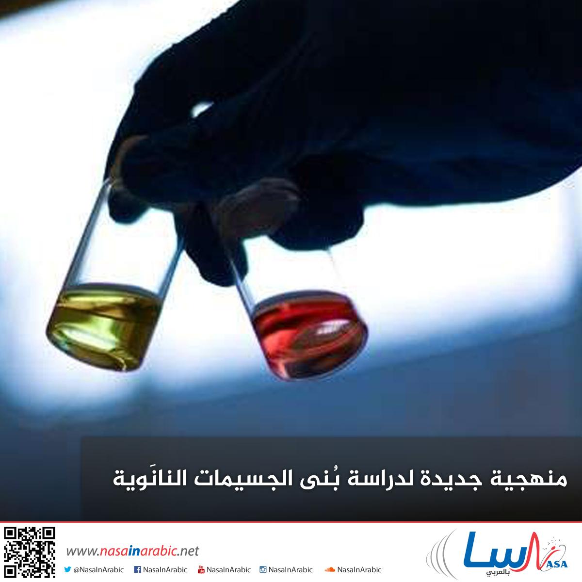 منهجية جديدة لدراسة بُنى الجسيمات النانَوية