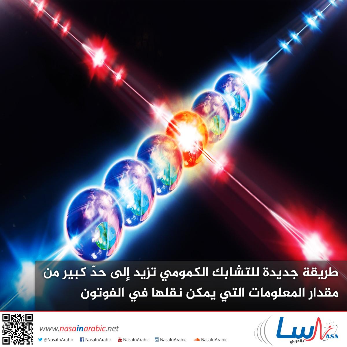 طريقة جديدة للتشابك الكمومي تزيد إلى حدّ كبير من مقدار المعلومات التي يمكن نقلها في الفوتون