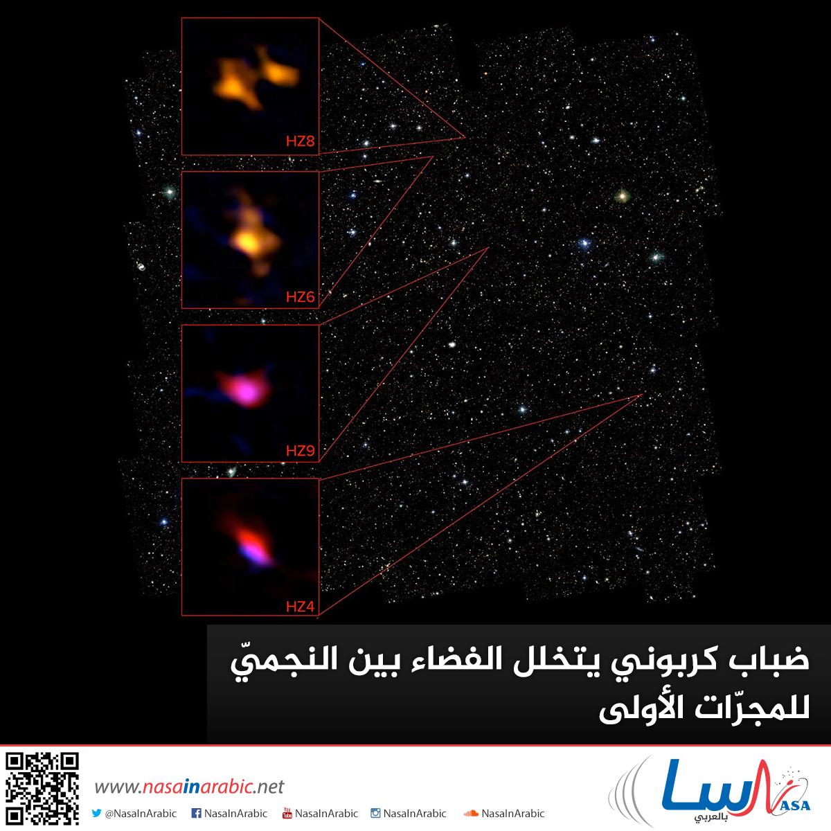 ضباب كربوني يتخلل الفضاء بين النجميّ للمجرّات الأولى