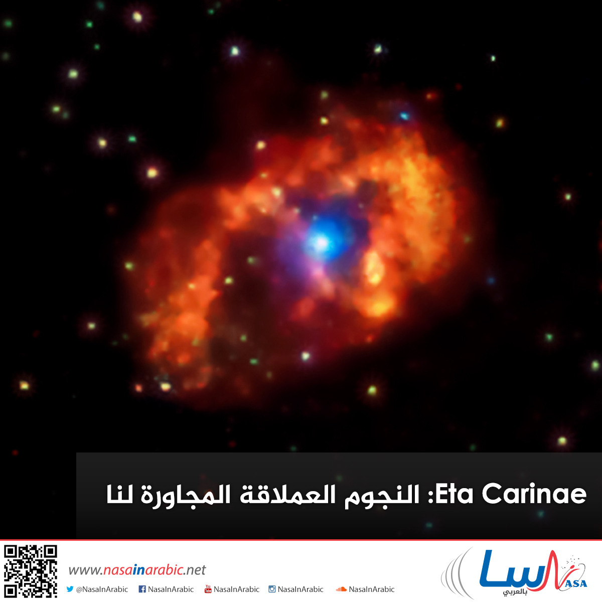 Eta Carinae: النجوم العملاقة المجاورة لنا