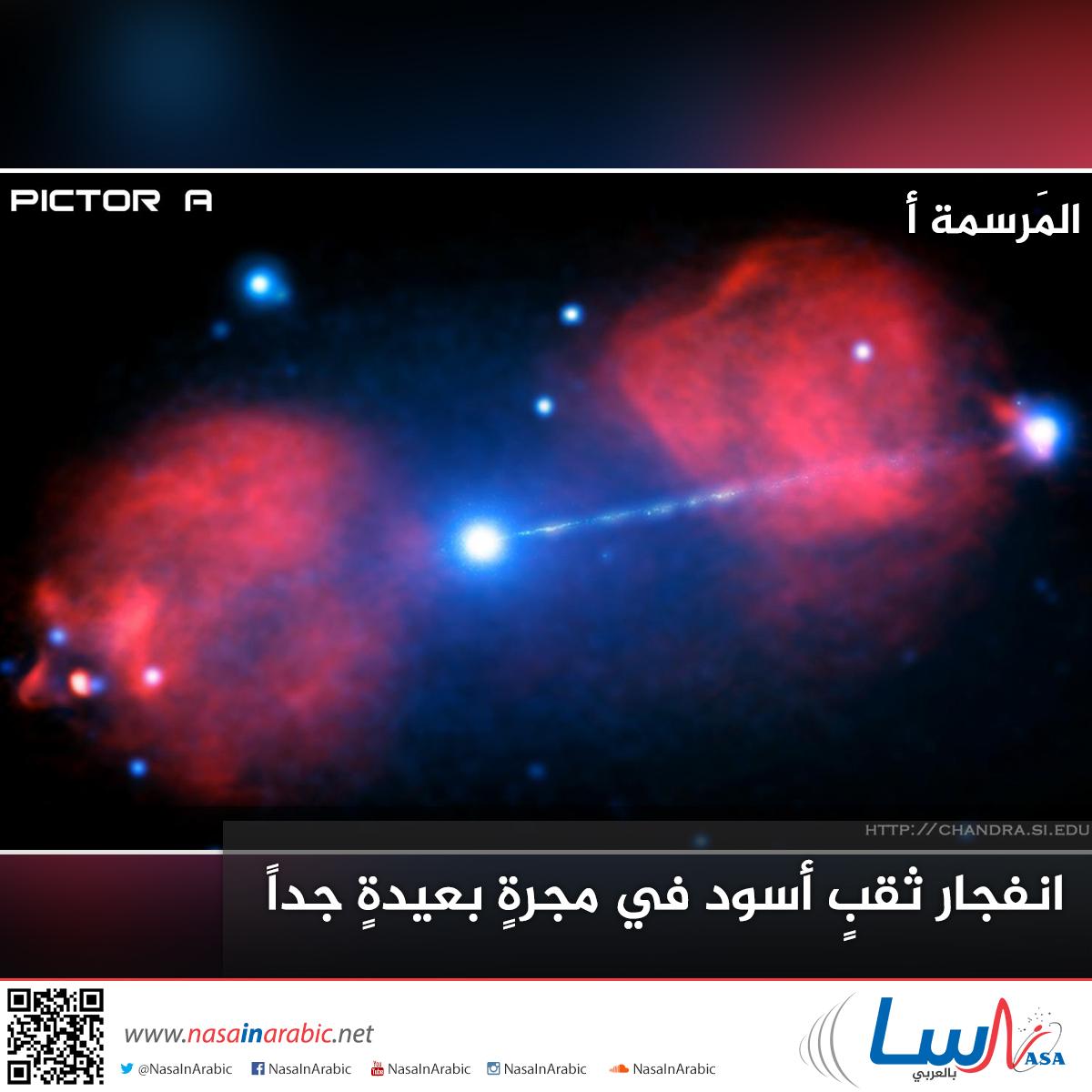 انفجار ثقبٍ أسود في مجرةٍ بعيدةٍ جداً