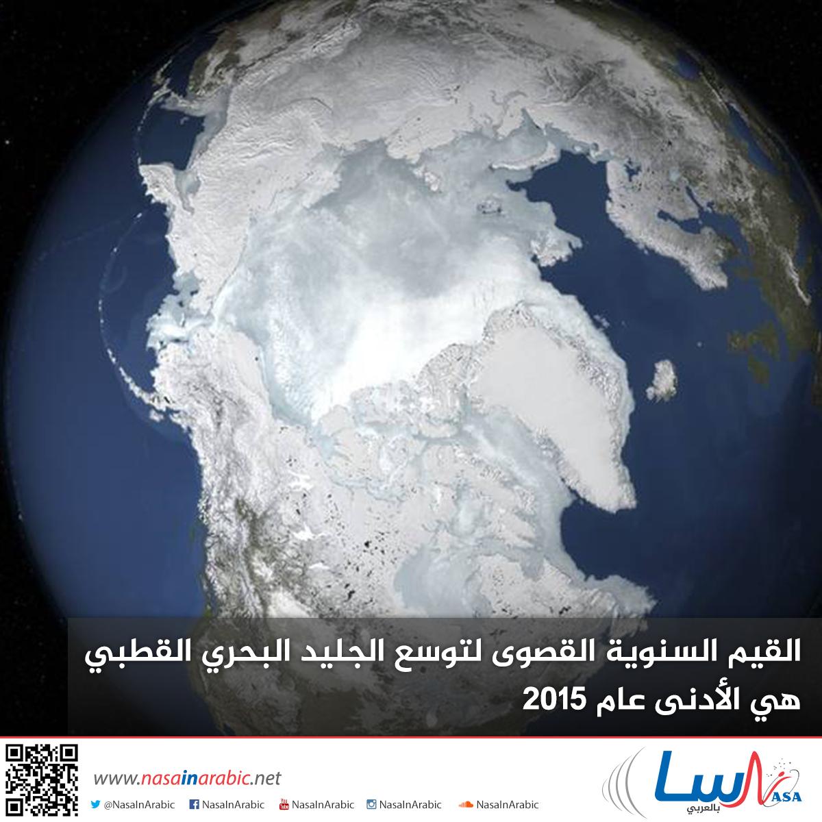 القيم السنوية القصوى لتوسع الجليد البحري القطبي هي الأدنى عام 2015