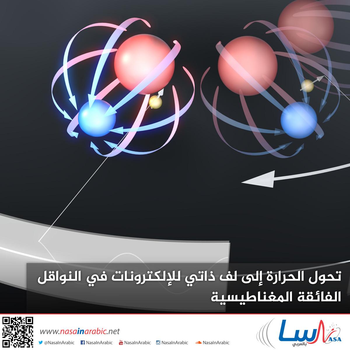 تحول الحرارة إلى لف ذاتي للإلكترونات في النواقل الفائقة المغناطيسية