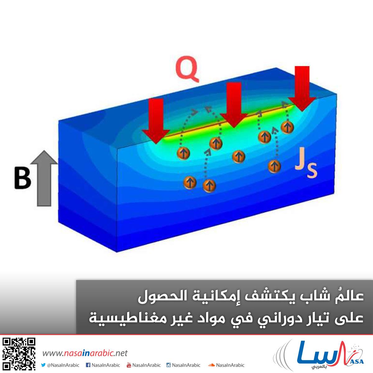 عالمٌ شاب يكتشف إمكانية الحصول على تيار دوراني في مواد غير مغناطيسية