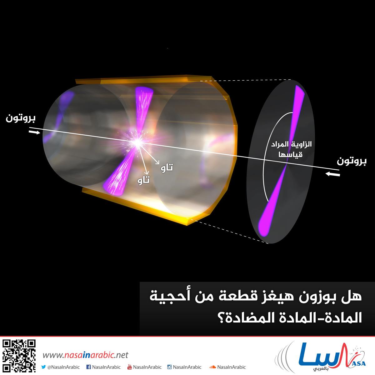 هل بوزون هيغز قطعة من أحجية المادة-المادة المضادة؟