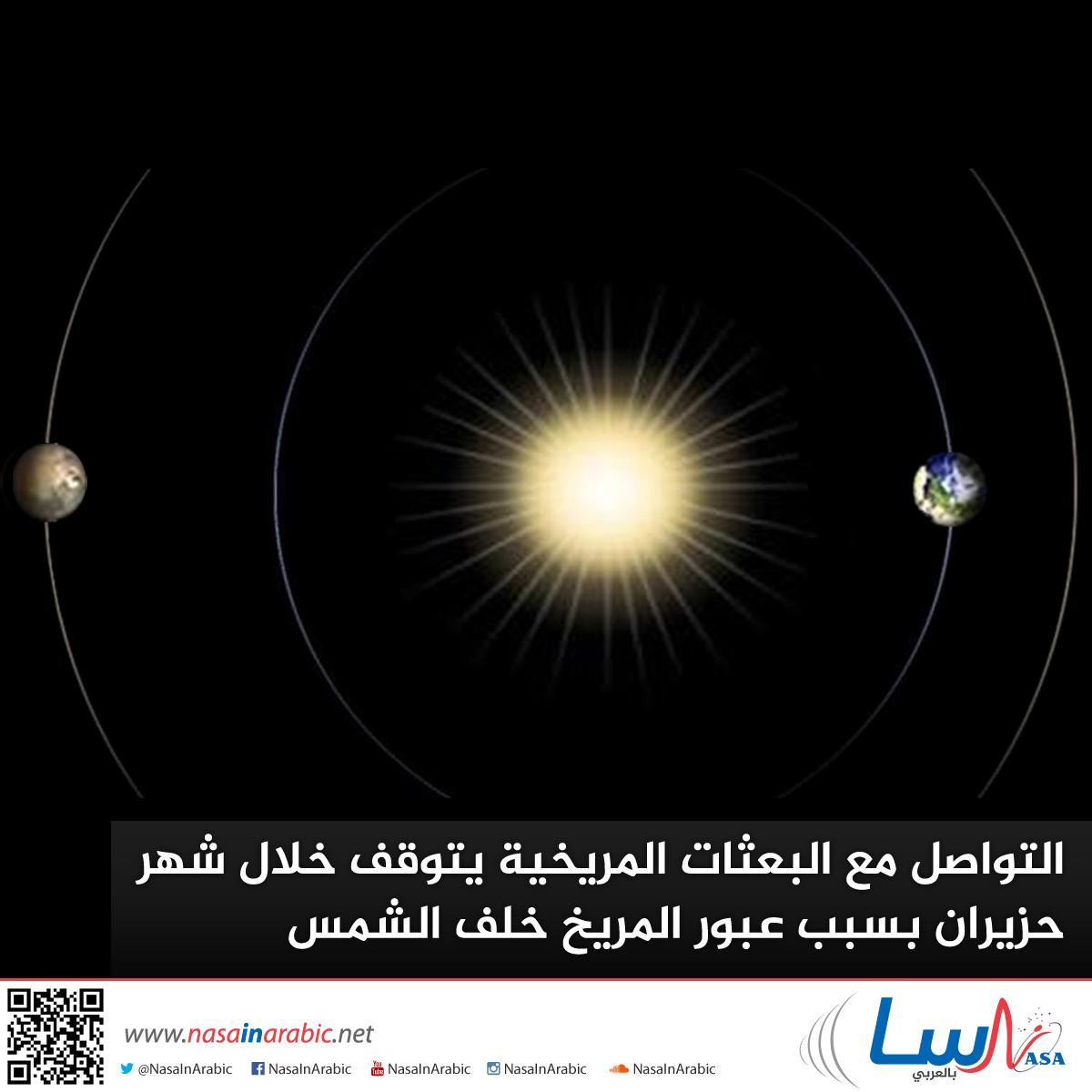 الشّمس تقطعُ الاتّصال بين الأرضِ والمرّيخ