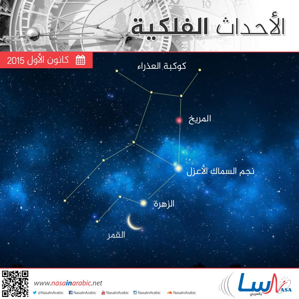 أهم الأحداث الفلكية خلال شهر ديسمبر/كانون الأول 2015