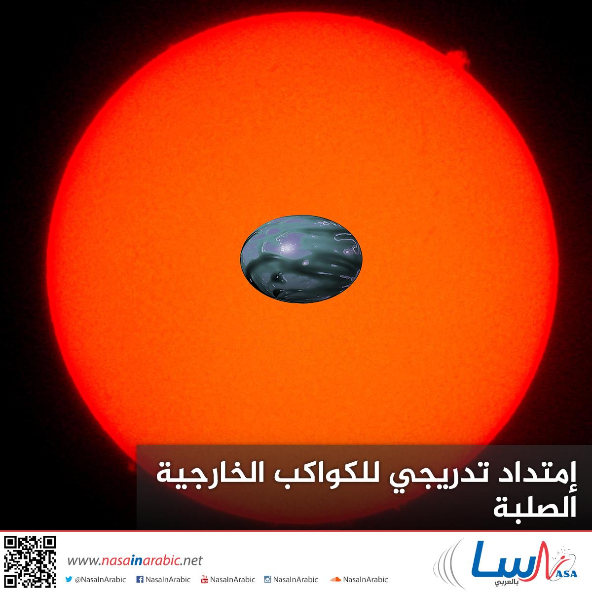 امتداد تدريجي للكواكب الخارجية الصلبة