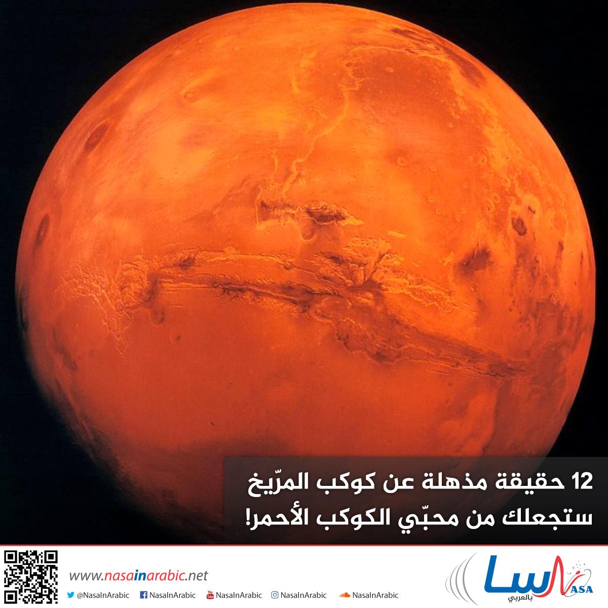 12 حقيقة مذهلة عن كوكب المرّيخ ستجعلك من محبّي الكوكب الأحمر!
