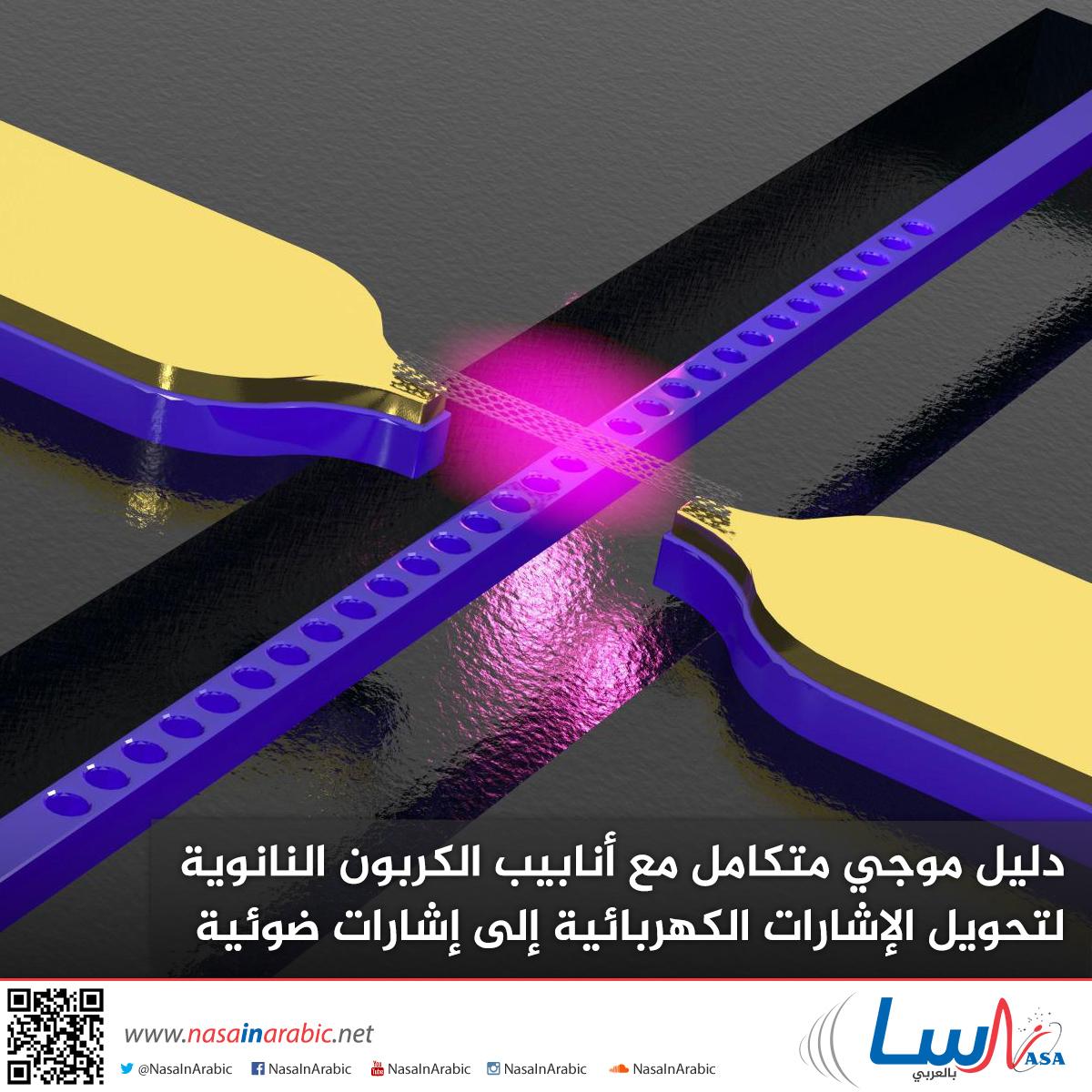 دليل موجي متكامل مع أنابيب الكربون النانوية لتحويل الإشارات الكهربائية إلى إشارات ضوئية