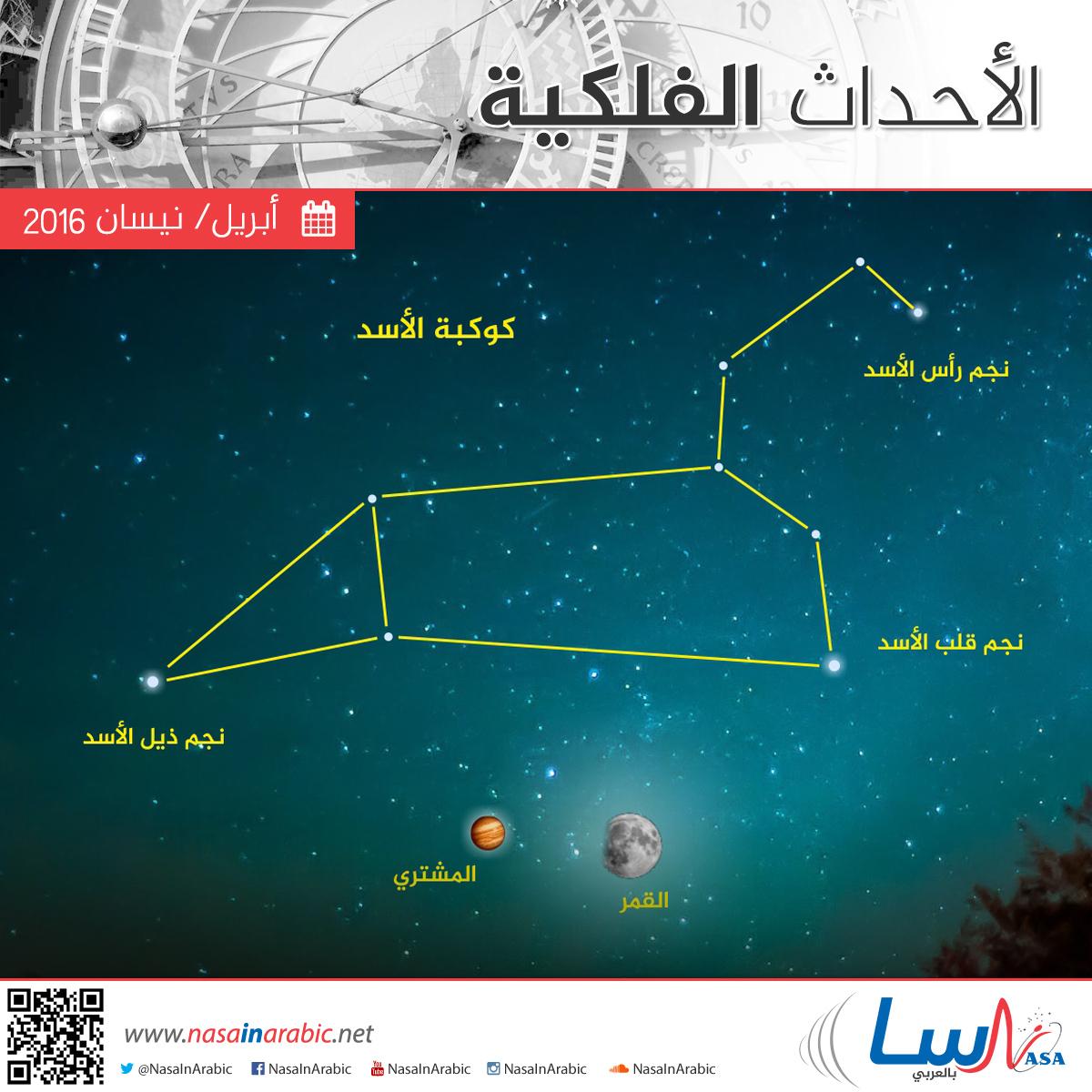 أهم الأحداث الفلكية خلال شهر نيسان/أبريل 2016